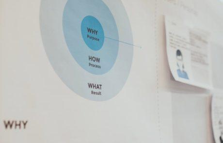 LUCID Design - Workshop 25
