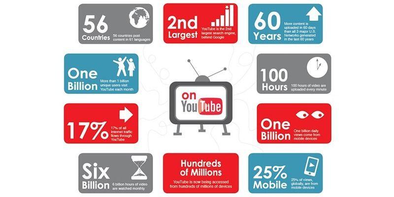 Estrategias de video marketing online 1